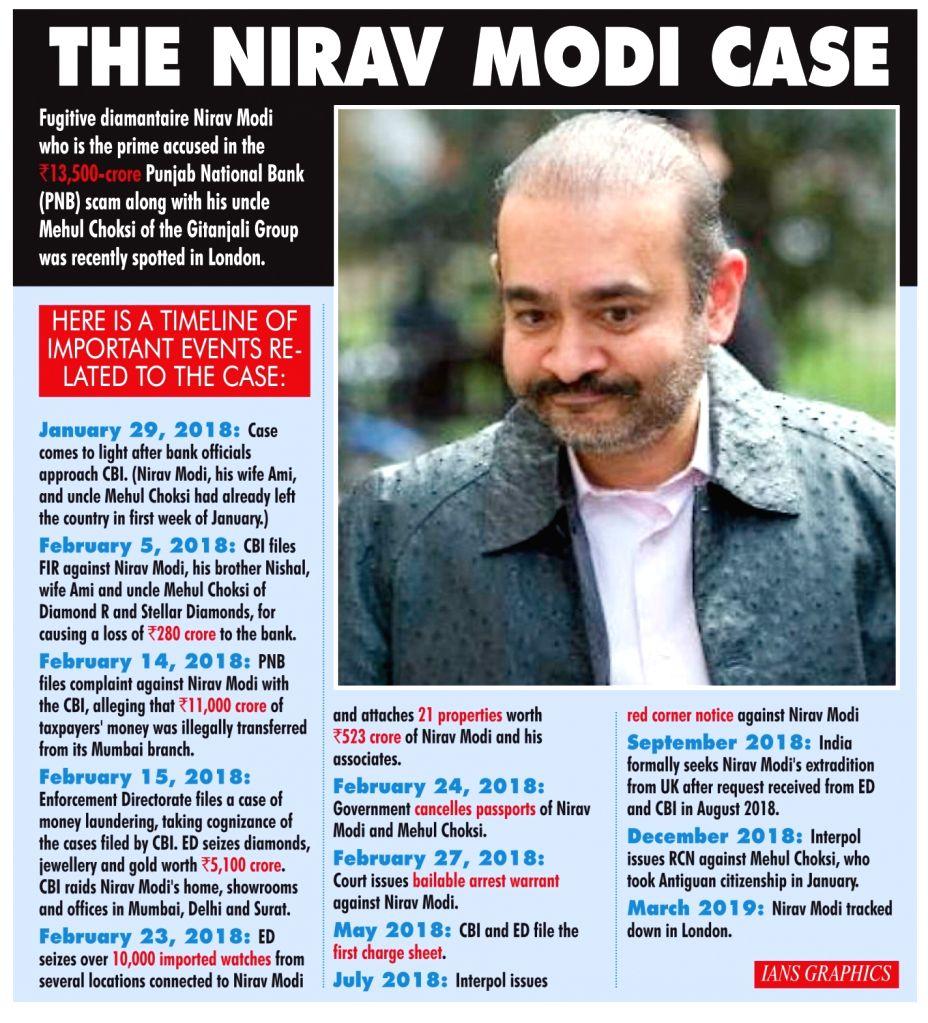 Infographics: The Nirav Modi Case. (IANS Infographics)