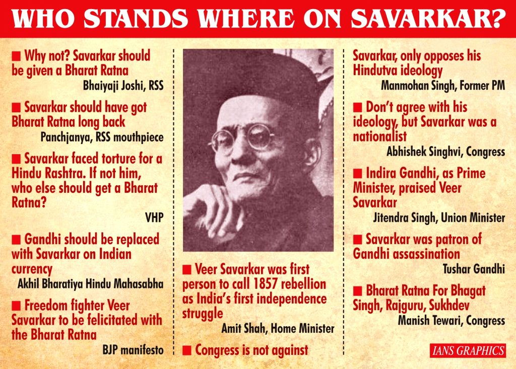 Infographics: Who stands where on Savarkar. (IANS Infographics)