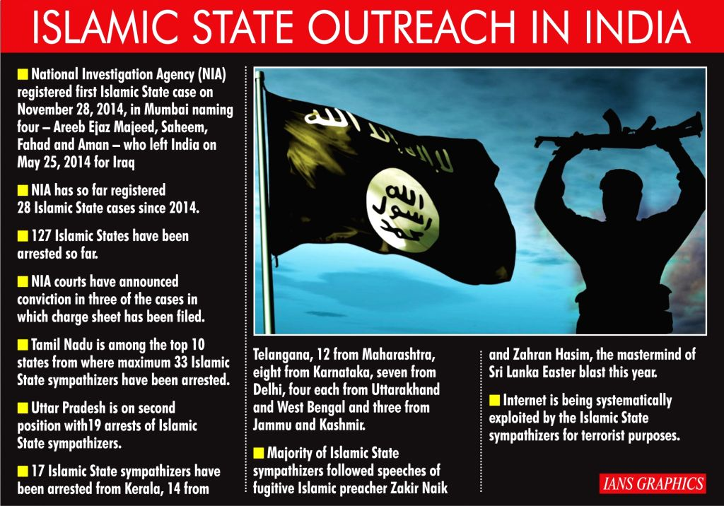 Islamic State outreach in India.