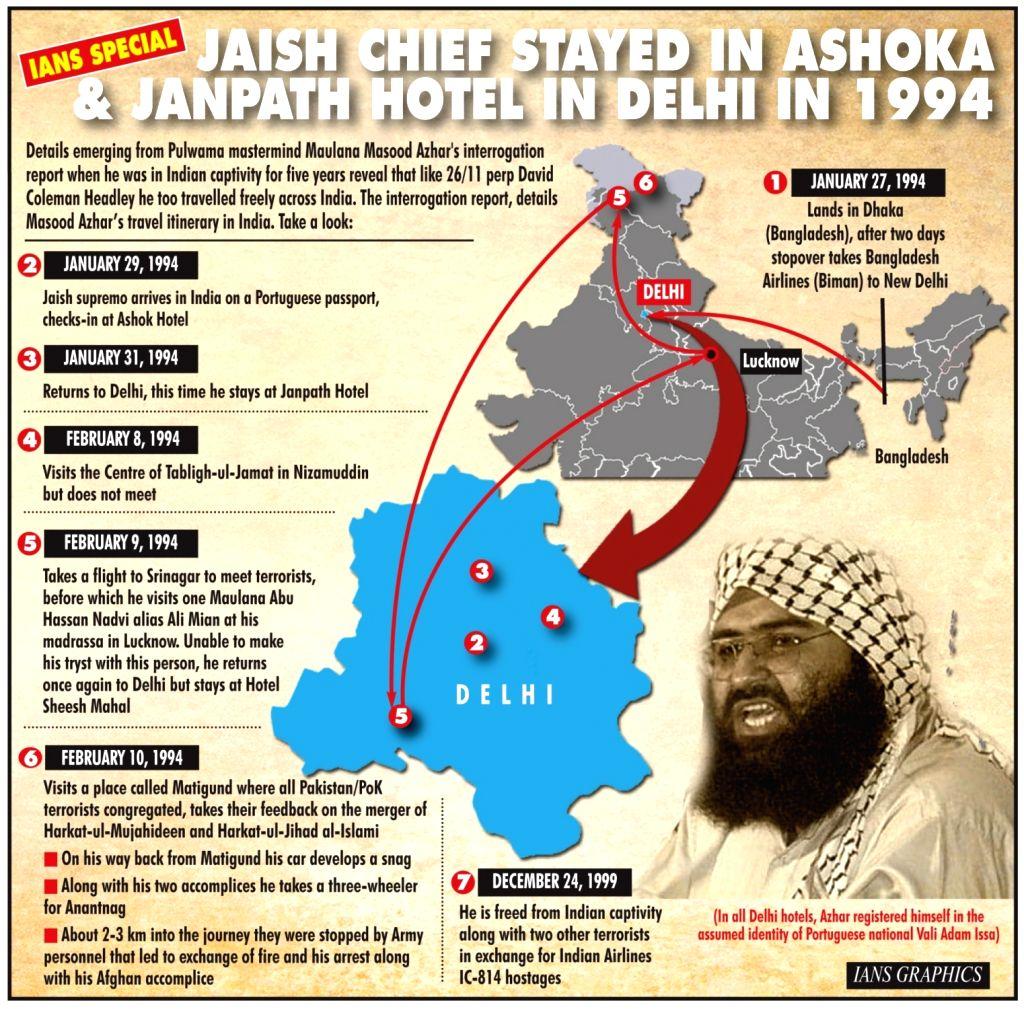 Jaish chief stayed in Ashoka and Janpath hotel in Delhi in 1994.