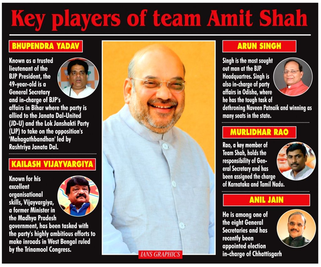 Key players of team Amit Shah. - Amit Shah