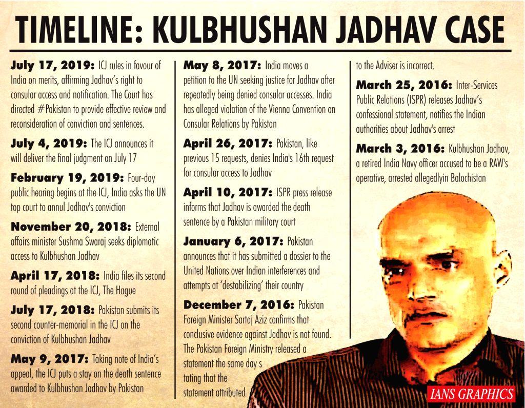 Kulbhushan Jadhav case.