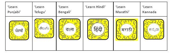 Learn six Indian language basics with AR lenses.(photo:IANSLIFE)