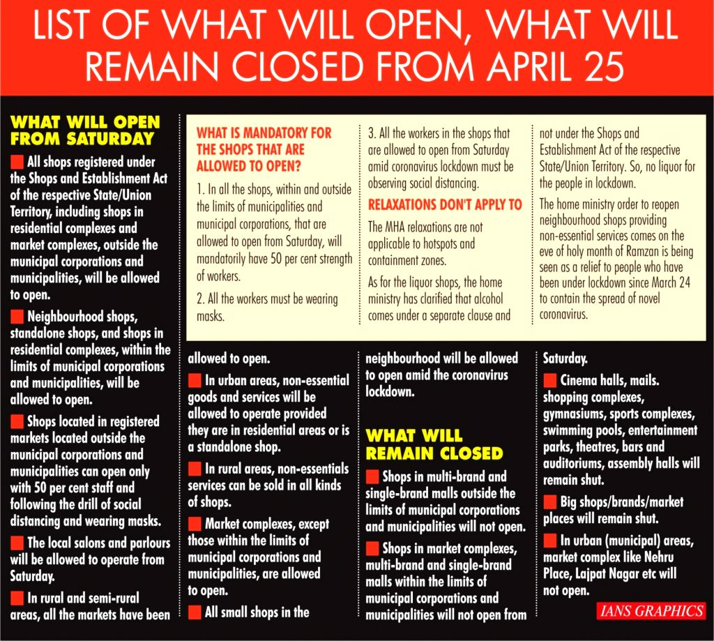 List of what will open, what will remain closed from April 25.