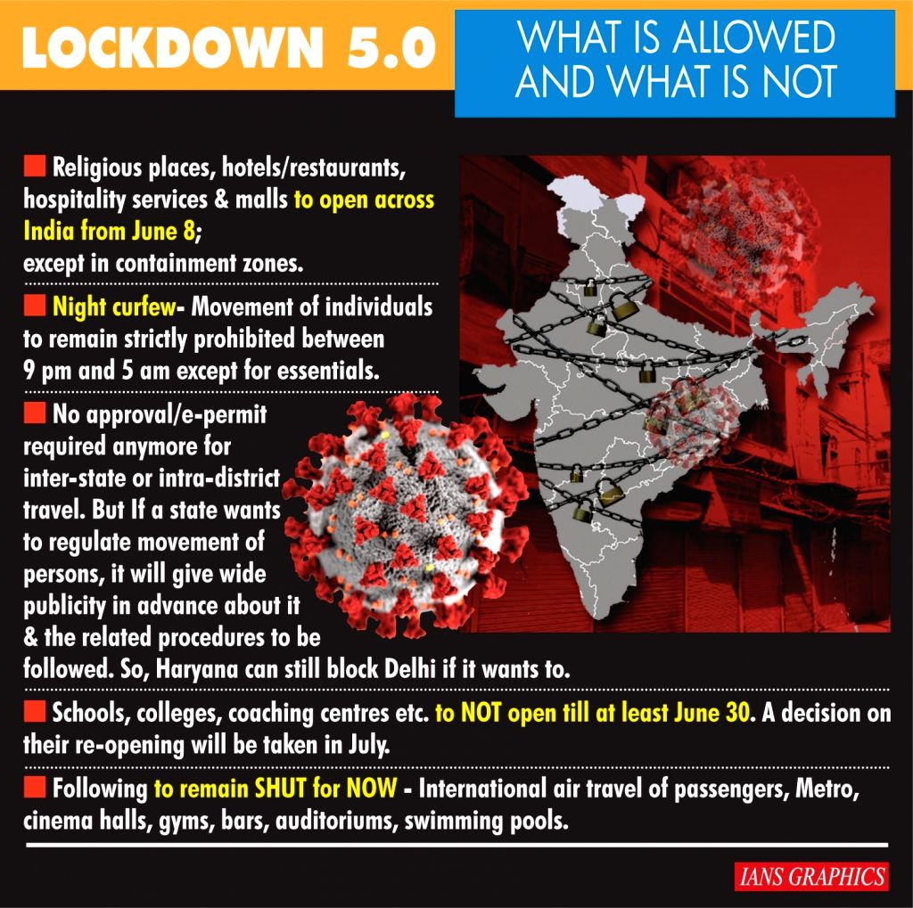 LOCKDOWN 5.0: What is allowed and what is not. (IANS Infographics)