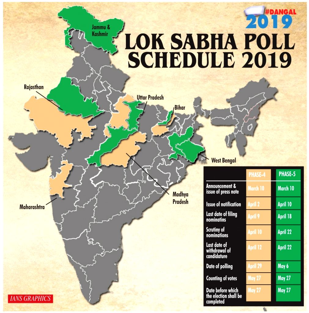 Lok Sabha Poll Schedule 2019 - Phase 4 and 5.