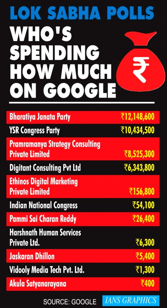 Lok Sabha Polls: Who's spending how much on Google. (IANS Infographics)