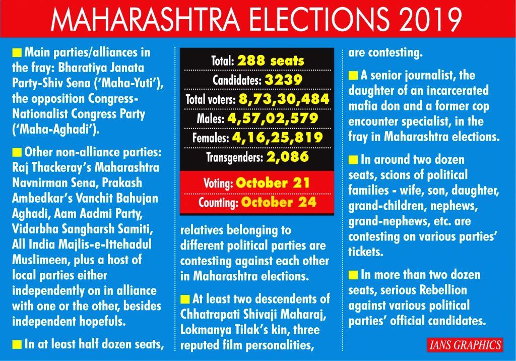 Maharashtra Elections 2019. (IANS Infographics)