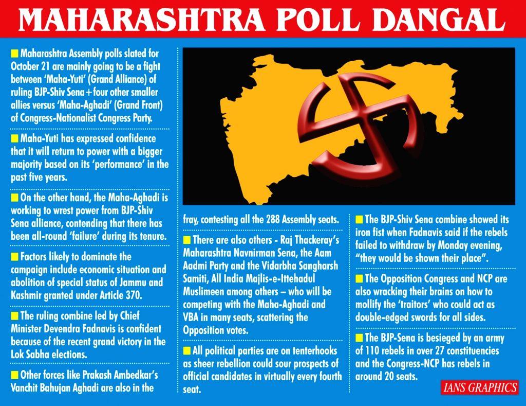 Maharashtra Poll Dangal. (IANS Infographics)