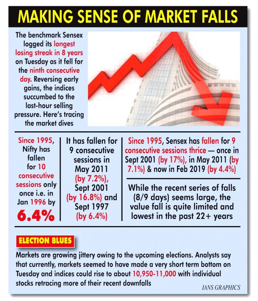 Making Sense of Market Falls.