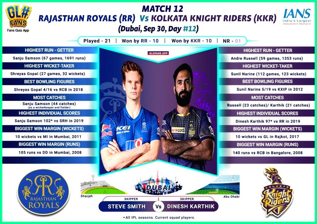 Match 12 Pre Match Preview - RR vs KKR