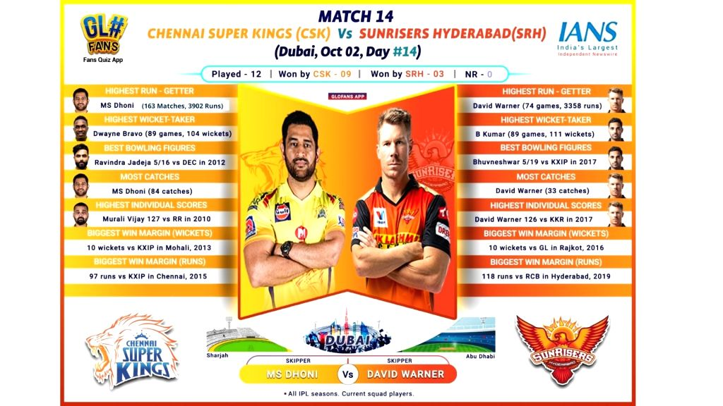 Match -14: Chennai Super Kings Vs Sun Risers Hyderabad.