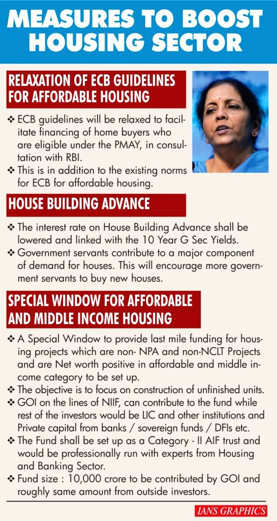 Measures to boost housing sector.
