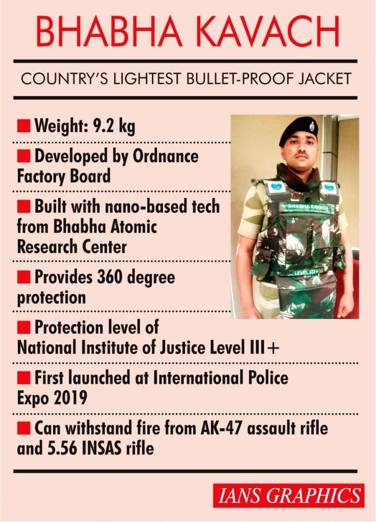MHA's Bhabha Kavach. (IANS Infographics)