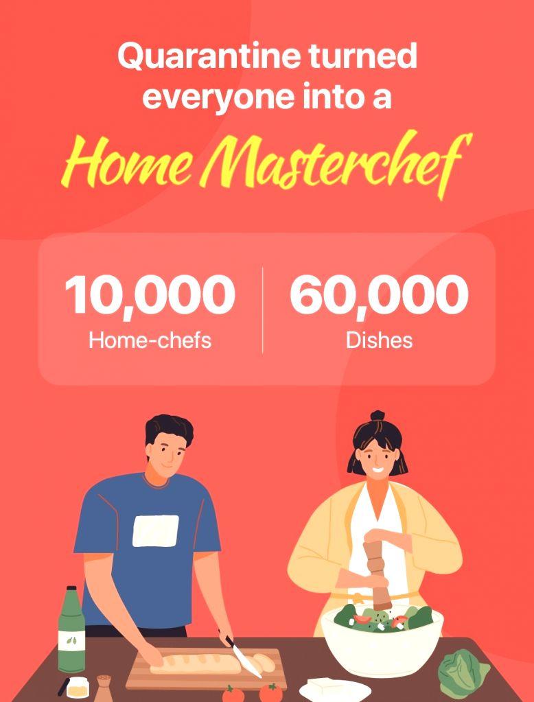 Millennials flaunt their culinary skills.