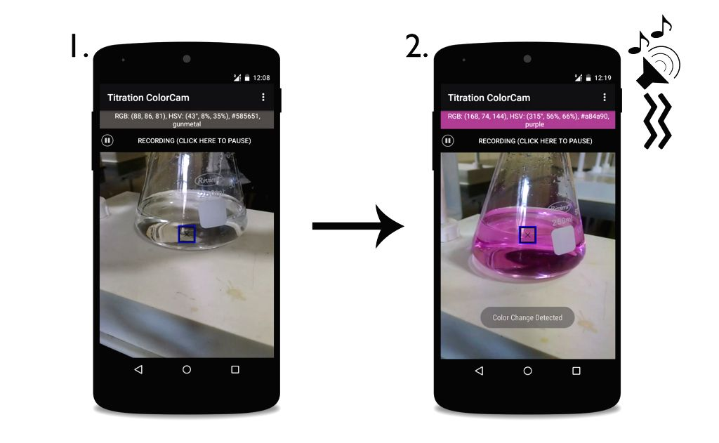 Mobile App created to help colour blind students conduct lab experiments. (Photo: IISER Kolkata)
