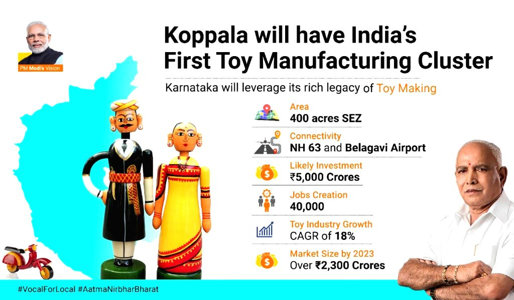 Modi's call spurs K'taka to build India???s 1st toy cluster.