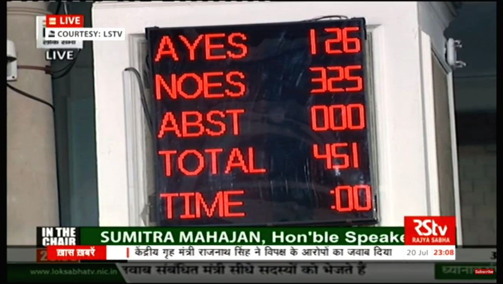 : New Delhi:  No-confidence motion against Modi government defeated. (Photo: IANS/LSTV Grab).