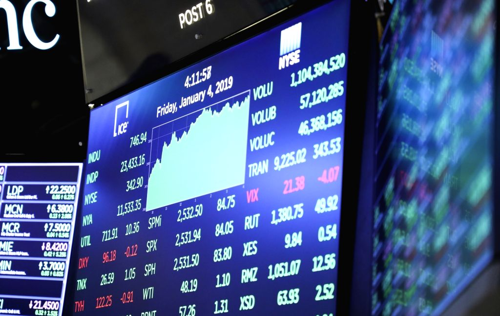 NEW YORK, Jan. 4, 2019 (Xinhua) -- An electronic screen shows the trading information at the New York Stock Exchange in New York, the United States, Jan. 4, 2019. U.S. stocks closed sharply higher on Friday, finishing the week on a high note, after t