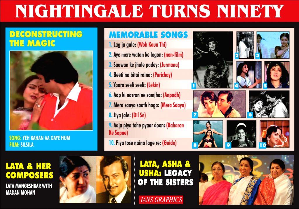 Nightingale Turns Ninety.