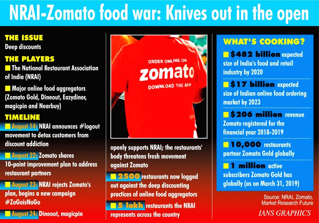 NRAI-Zomato food war: Knives out in the open.