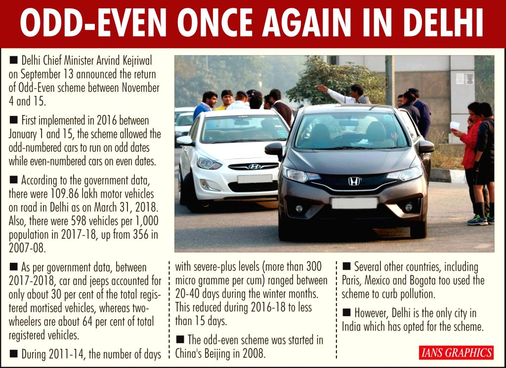 Odd-even once again in Delhi. (IANS Infographics)