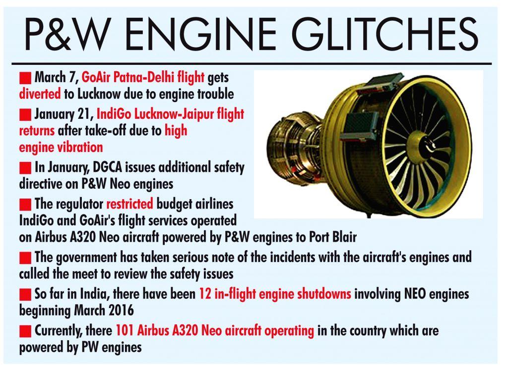 P&W Engine Glitches.