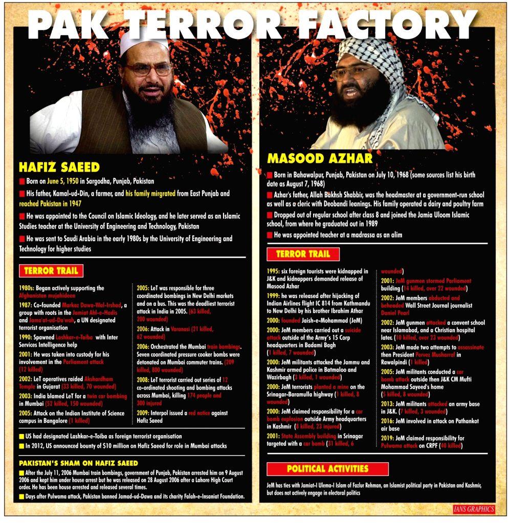 Pak Terror Factory.