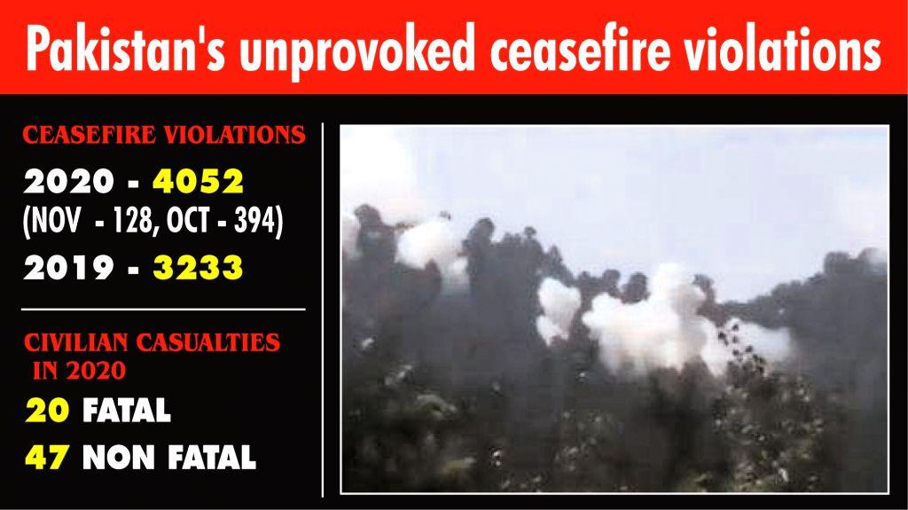 Pak violates ceasefire in J&K, loses around 7 soldiers.