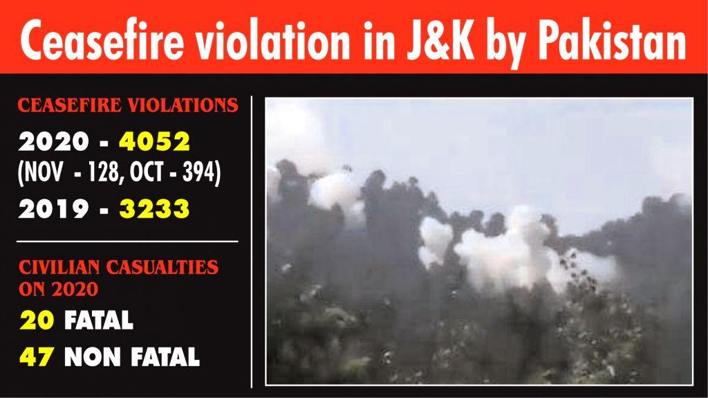Pak violates ceasefire in J&K, loses around 7 soldiers (2nd Ld).