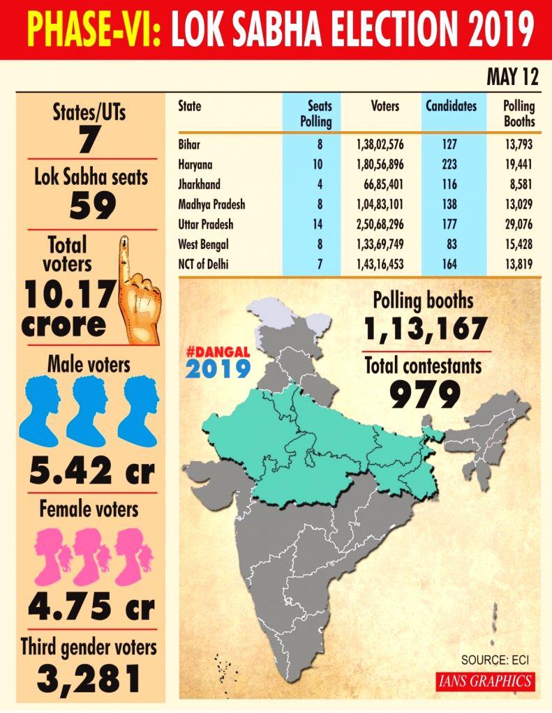 Phase VI: Lok Sabha election 2019.