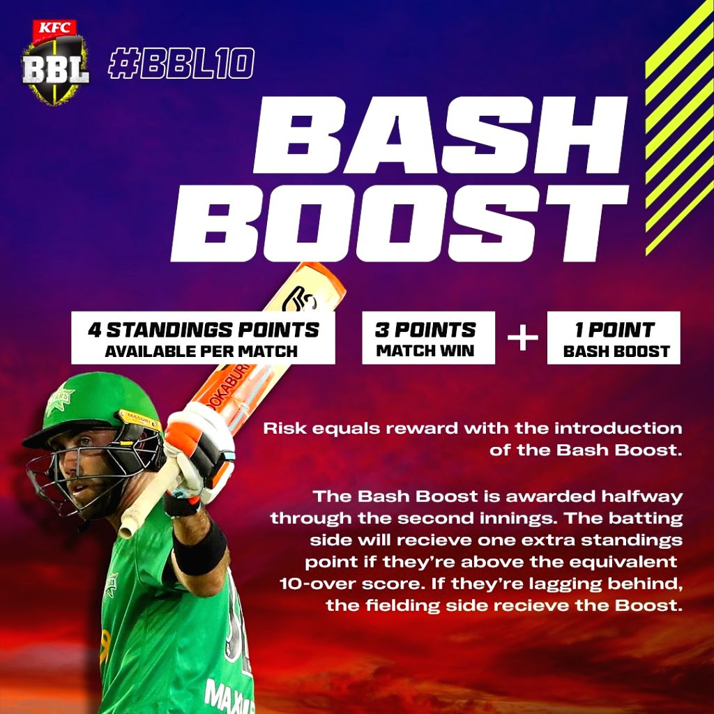 Power Surge, X-factor Player & Bash Boost: New rules in BBL - Player