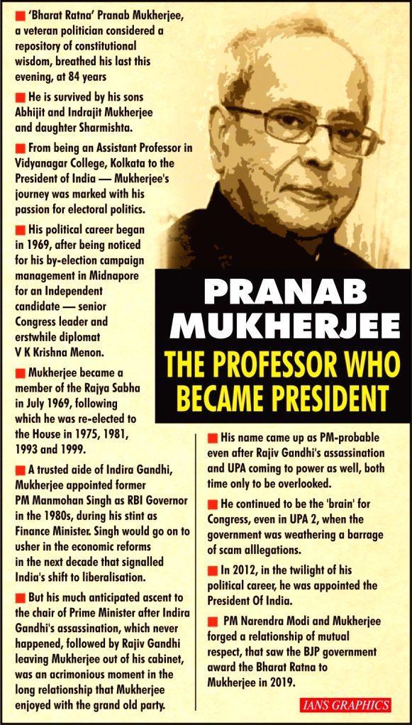 Pranab Mukherjee the professor who became President. - Pranab Mukherjee