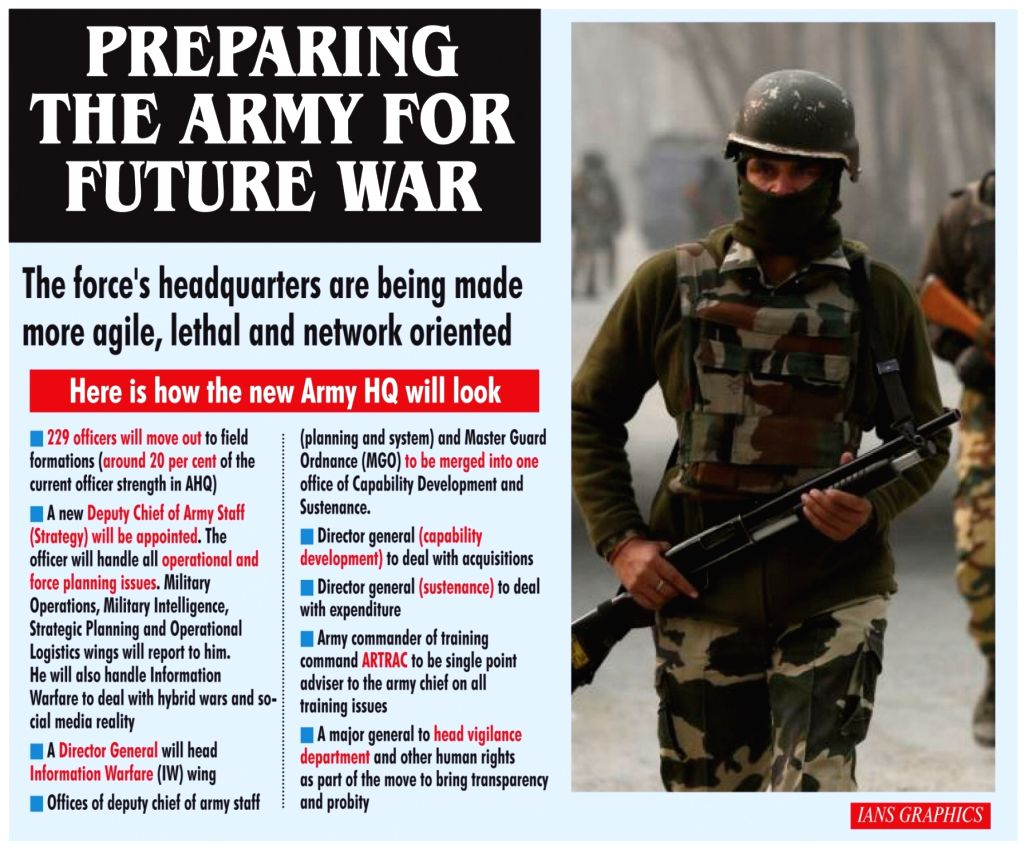 Preparing the army for future wars.