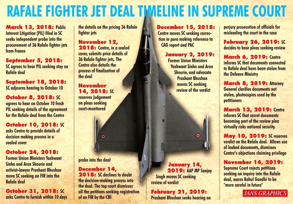 Rafale fighter jet deal timeline in Supreme Court.