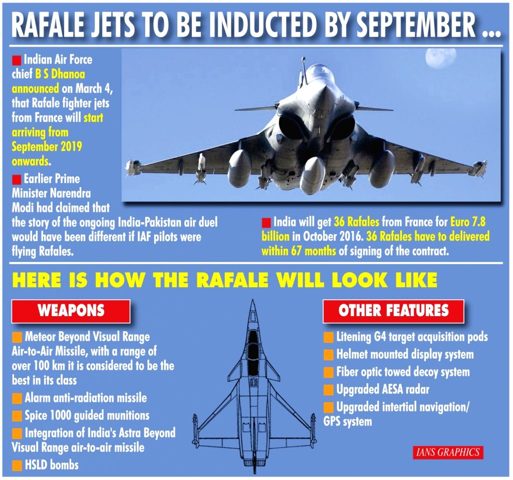 Rafale jets to be inducted by september.