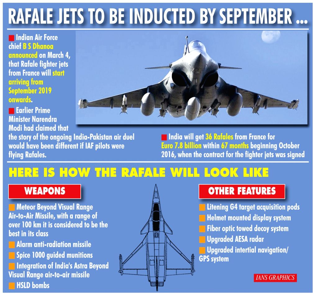 Rafale jets to be inducted by September...