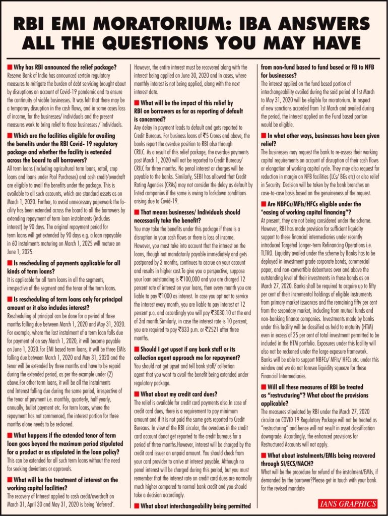 RBI EMI Moratorium: IBA answers all the questions you may have.