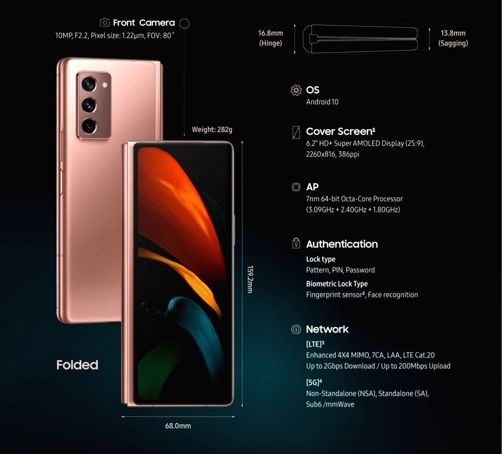 Samsung Galaxy Z Fold2 smartphone has a much bigger cover screen at 6.2-inch that becomes 7.6-inch when unfolded. It will come in two variants: 12GB RAM+512GB and 12GB RAM with 256GB internal storage.