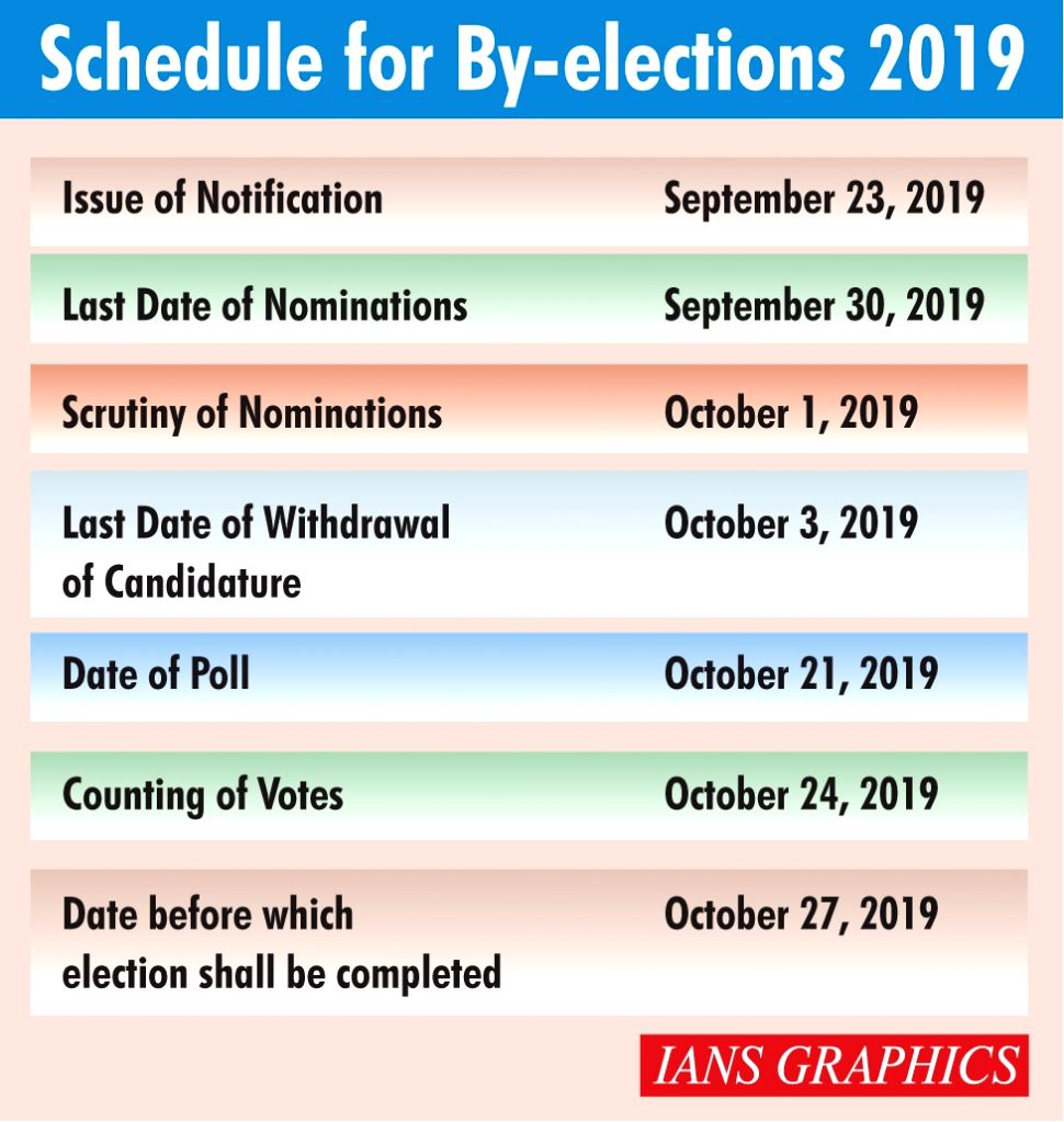 Schedule for By-elections 2019.