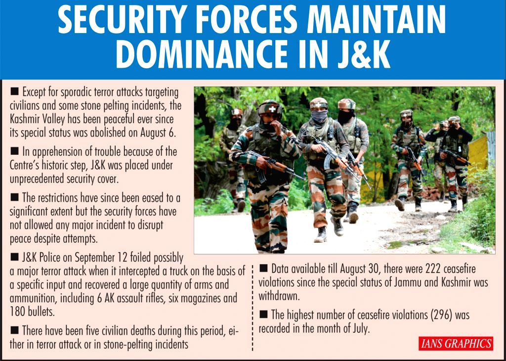 Security fores maintain dominance in in Jammu and Kashmir.