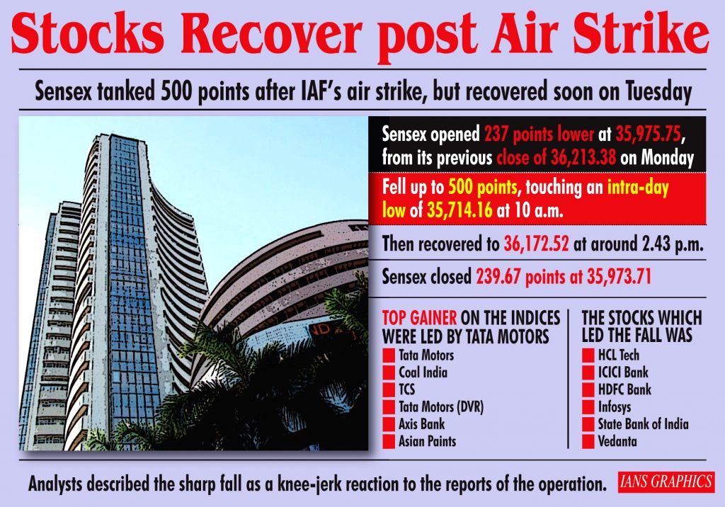 Stocks Recover post Air Strike. (IANS Infographics)