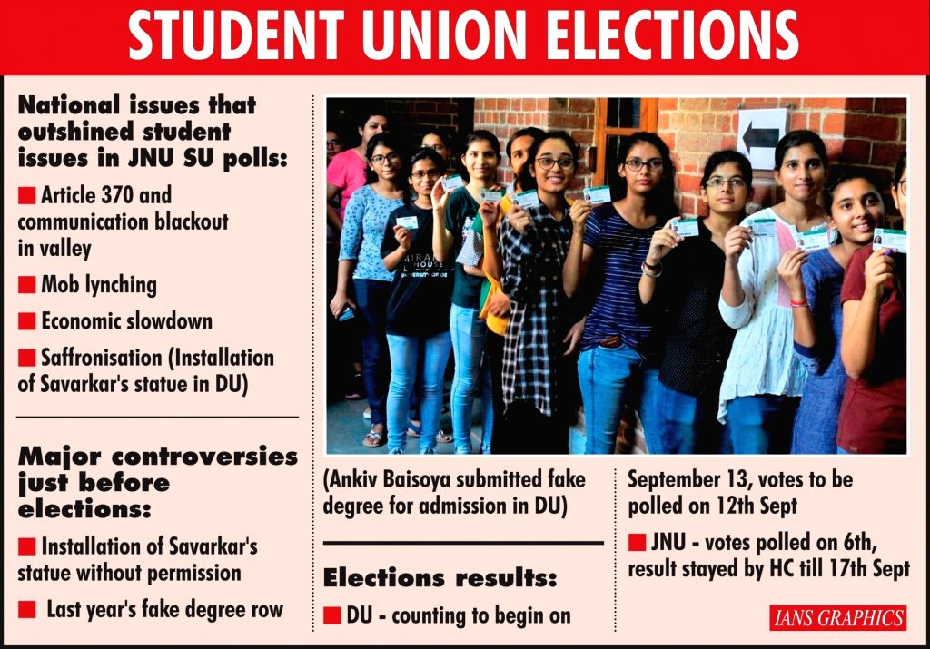 Student Union Elections.