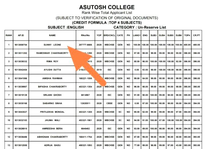 Sunny Leone reacts to 'topping' Kolkata college merit list. - Sunny Leone