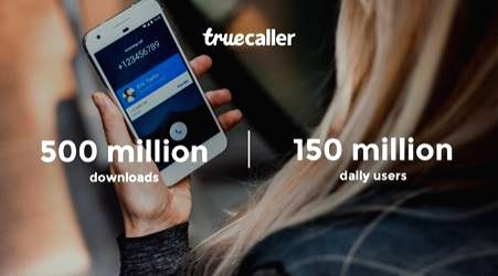 Swedish caller identification app Truecaller on Wednesday announced it has crossed the 500 million mark in terms of downloads and now has 150 million daily active users globally.