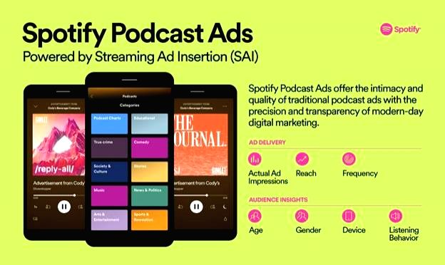Swedish music streaming company Spotify on Thursday launched what it calls 'Streaming Ad Insertion (SAI)??? at CES 2020, a new proprietary podcast ad technology that powers Spotify Podcast Ads to ...