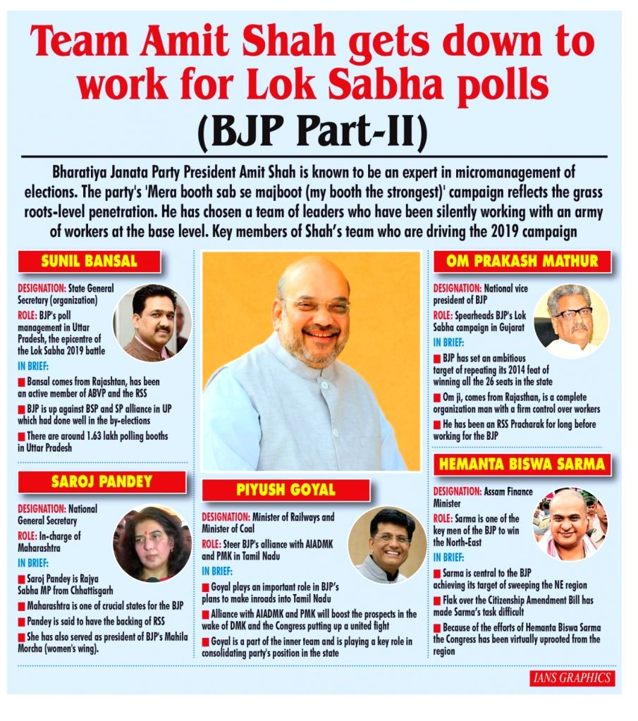 Team Amit Shah gets down to work for Lok Sabha polls. - Amit Shah