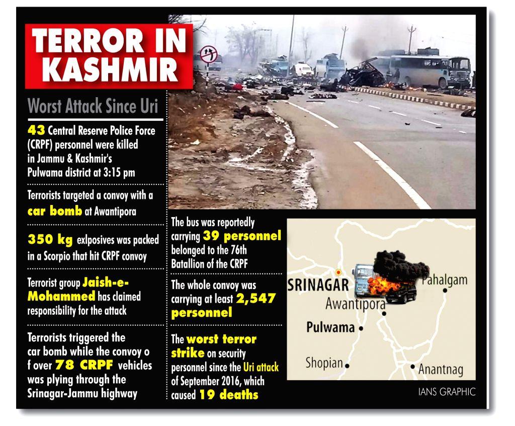 Terror in Kashmir.