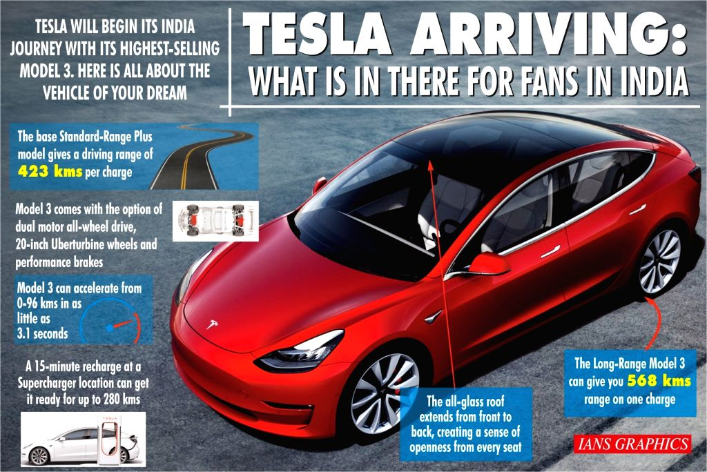 Tesla arriving soon: What fans can expect in India.