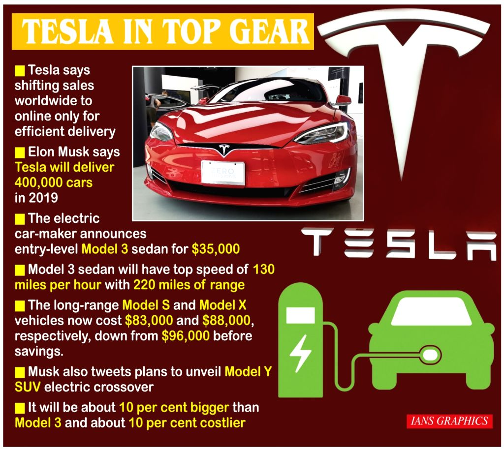 Tesla in top gear.